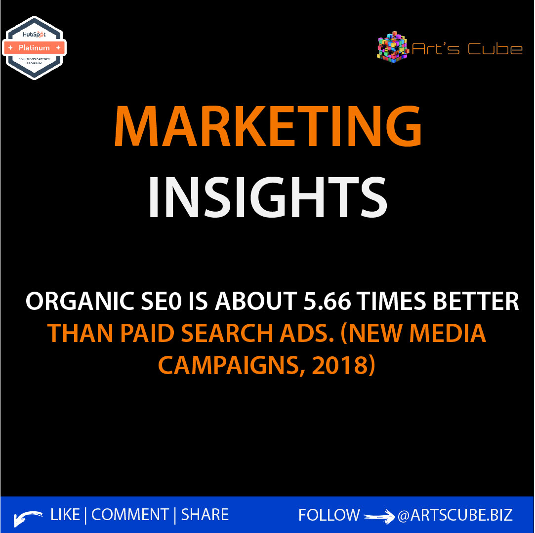 organic seo is better than paid